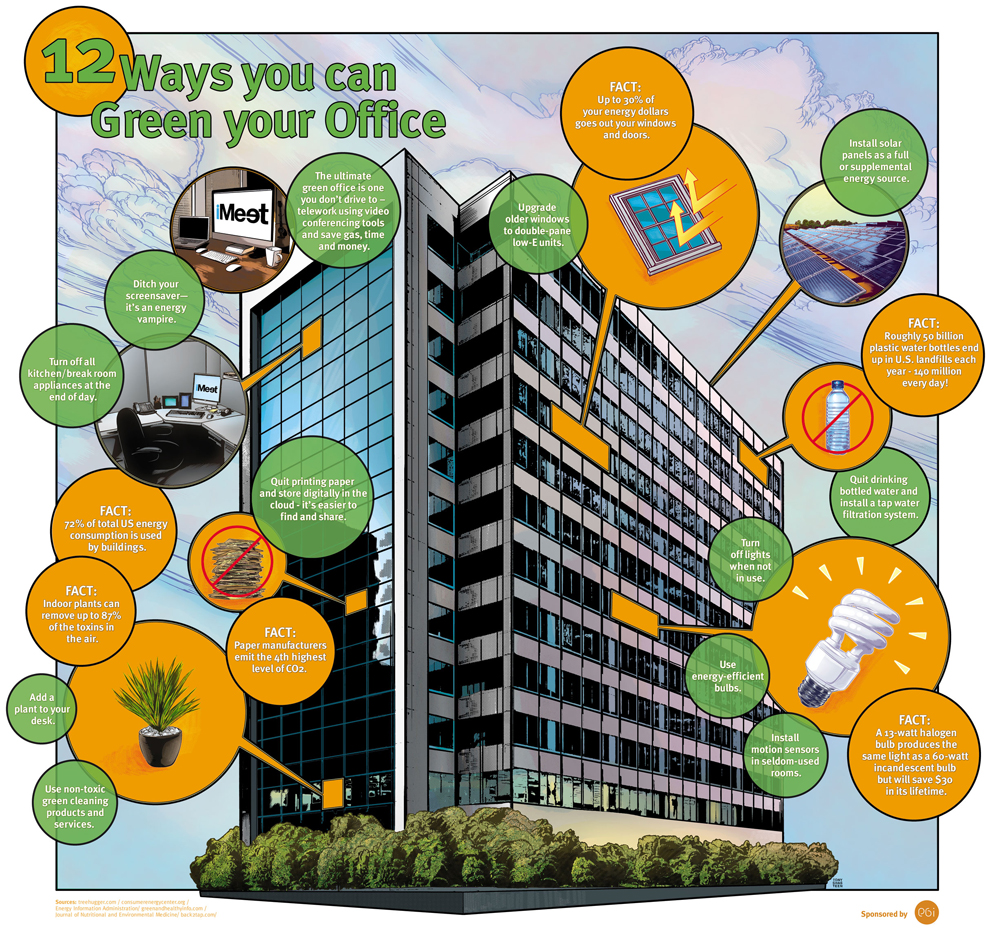 12 ways to save energy go green in your office for How to save to build a house