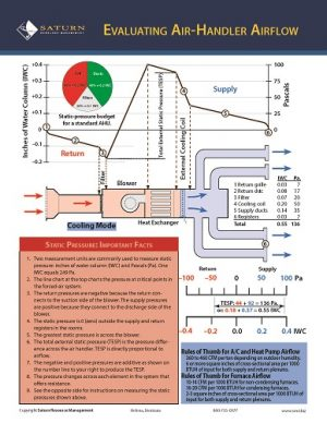 Evaluating Air-Handler Airflow
