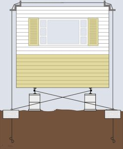 Protecting Manufactured Homes from Windstorms